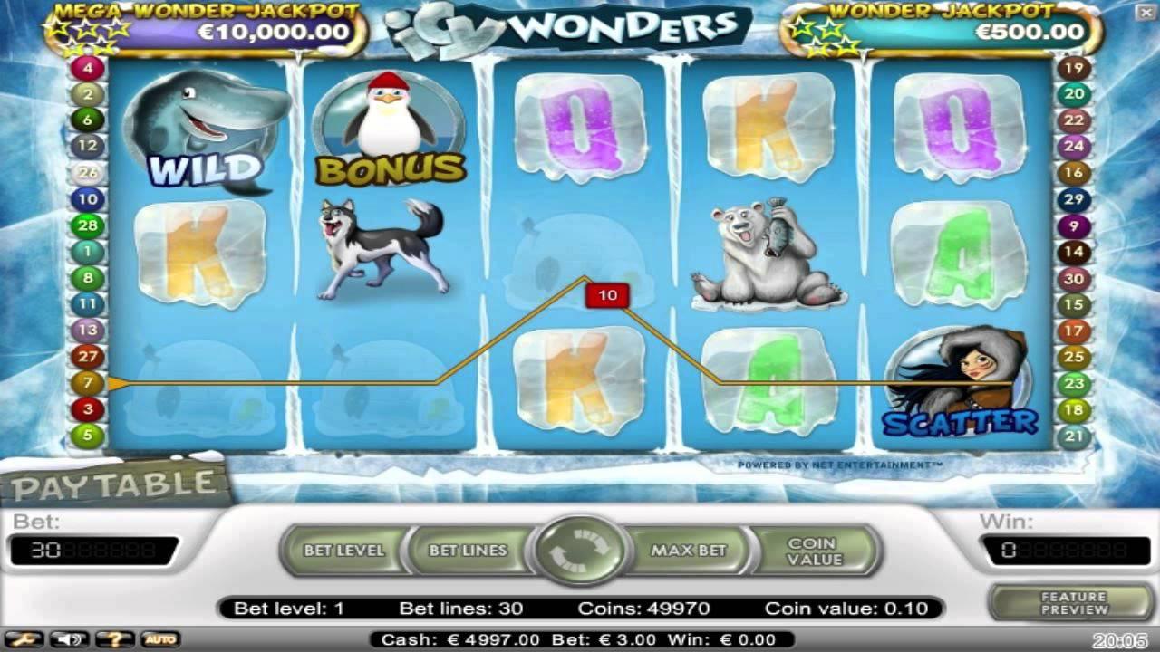 Icw Wonders